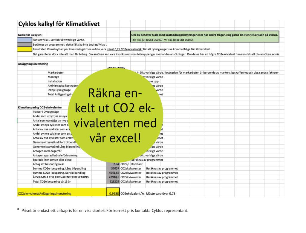 Räkna ut den viktiga CO2 ekvivalenten till din ansökan för Klimatklivet